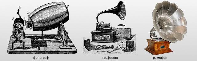 gramofon_history